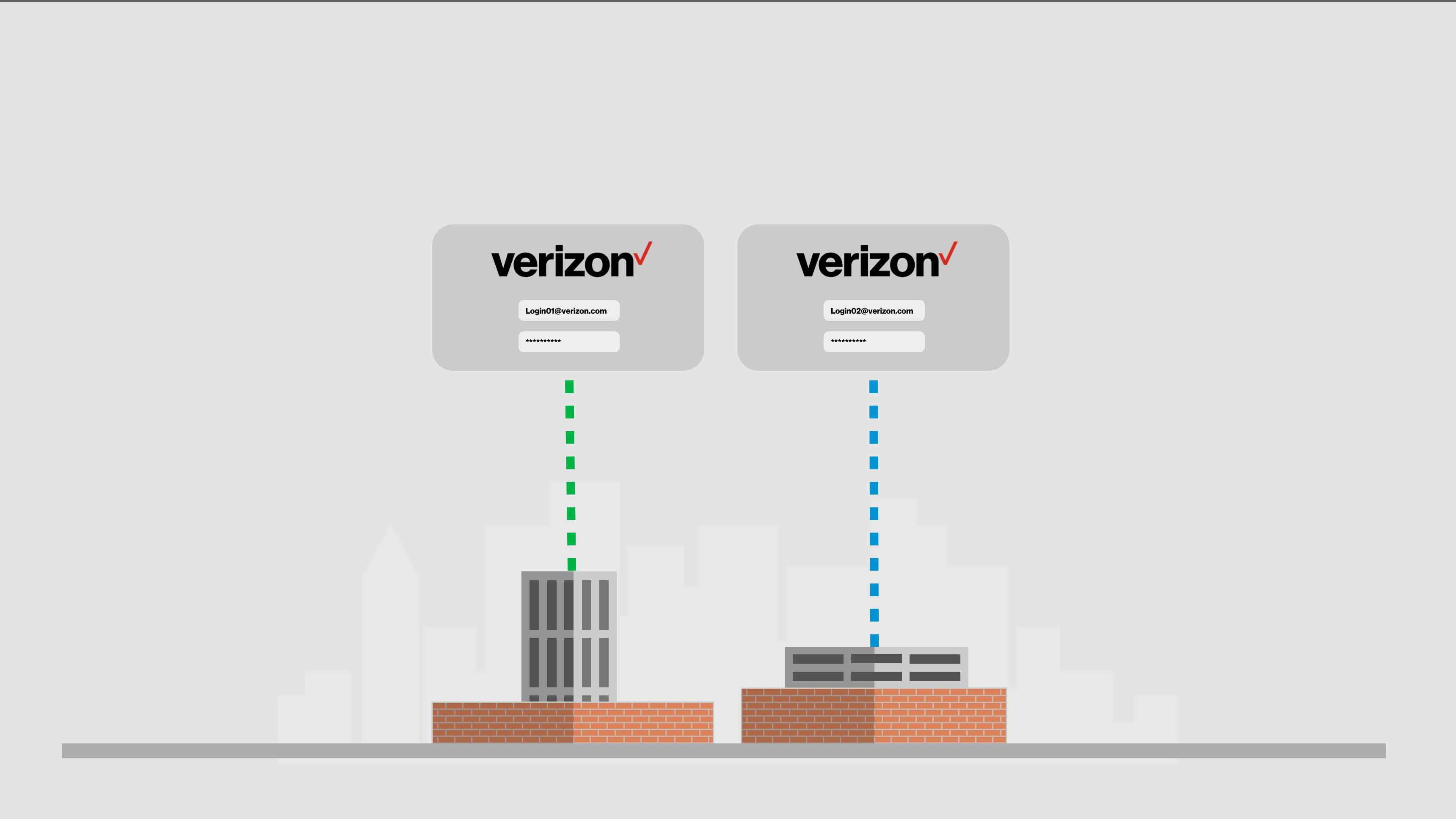 Verizon —2.0